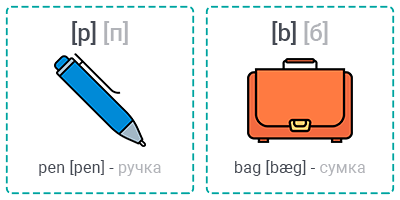 [p] pen (ручка)-[b] bag (сумка)