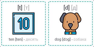 [t] ten (десять)- [d] dog (собака)