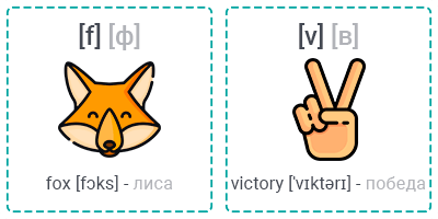 [f] fox (лиса) - [v] victory (победа)