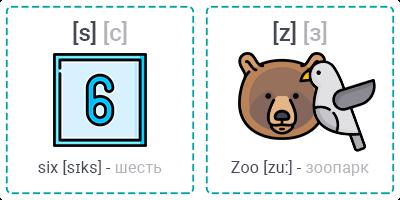 [s] six (шесть) - [z] Zoo (зоопарк)