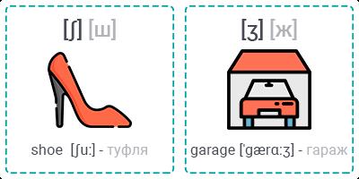 [ʃ] shoe (туфля) - [ʒ] garage (гараж)