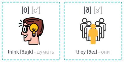 [θ]think (думать) - [ð] they (они)
